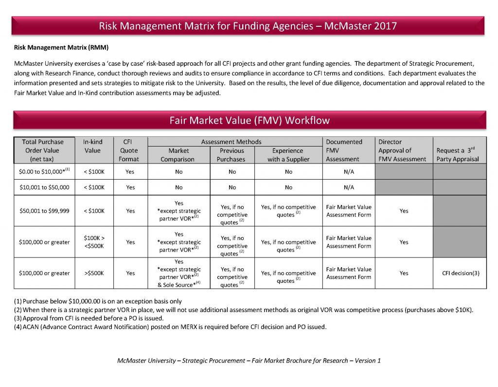 Fair Market Brochure 2017_pg2