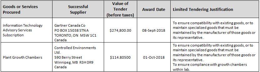 LT Award- Sept. 2018